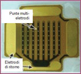 radiofrequenza-frazionale-smagliature-centro-medico-estetico-lariano-como